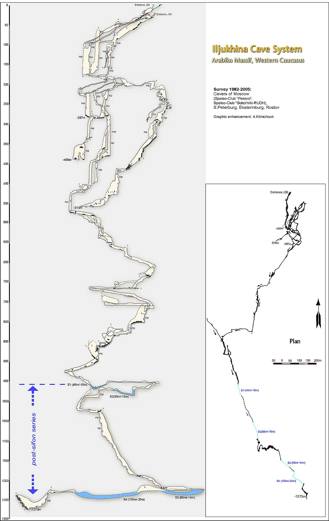 Krubera Cave Diagram              -